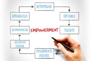 empoderamiento y motivacion coaching